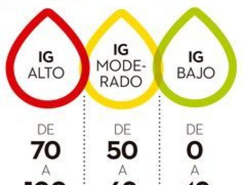 Índice glucémico y diabetes- Tablas